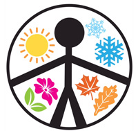 all seasons chiropractic